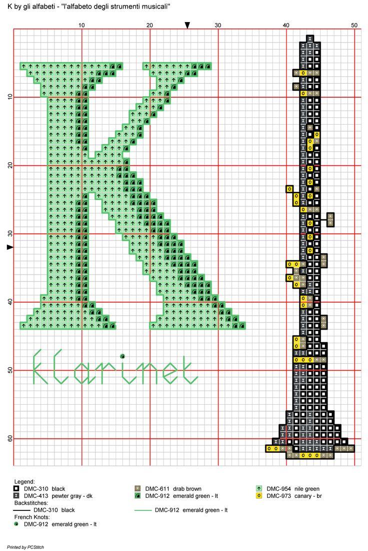 Alfabeto degli strumenti musicali: K: