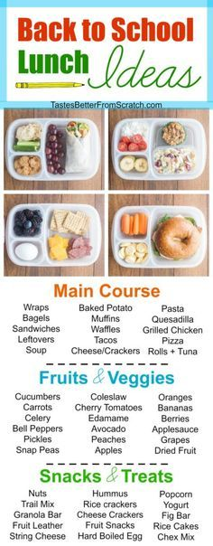 Back to School Lunch Ideas. This guide provides tons of ideas for balanced, healthy lunches. PB&Js are great but the kids will love the variety!