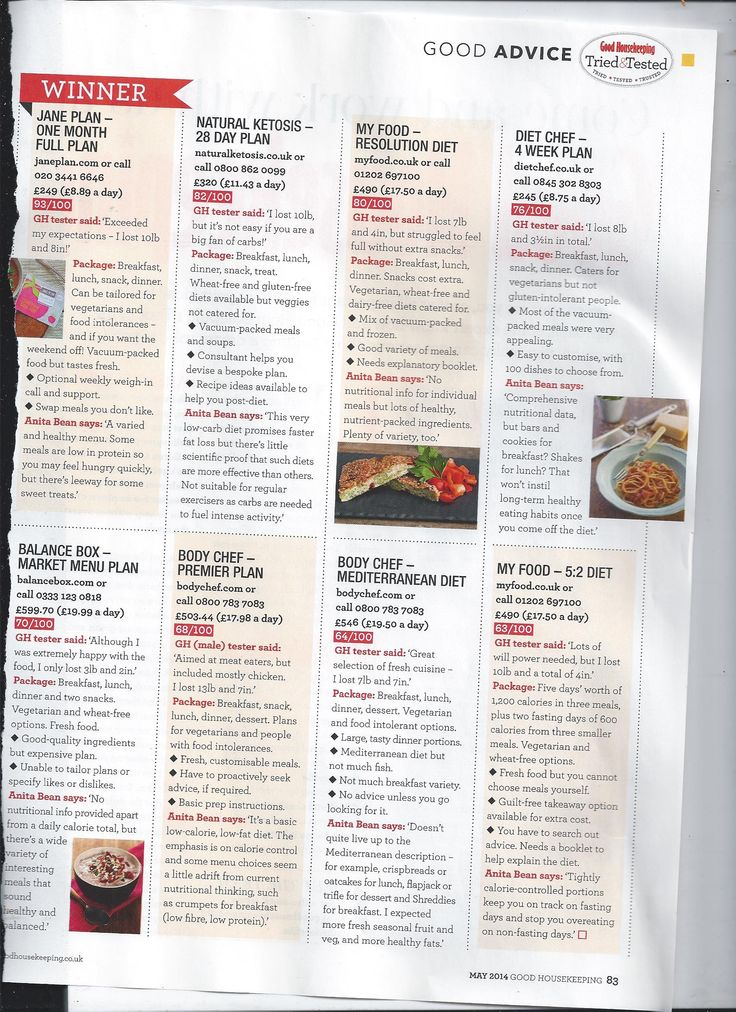 Jane Plan winning best diet delivery service in Good Housekeeping magazine!