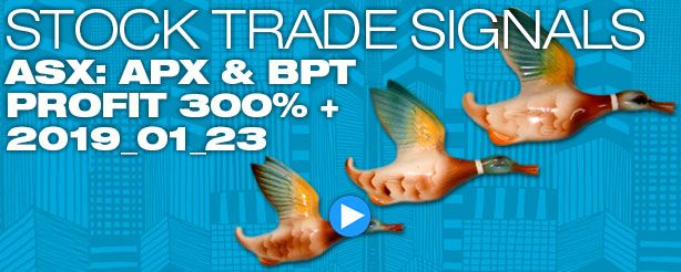 Stock Trade Signals Asx Apx And Bpt 23 January 2019 Tech