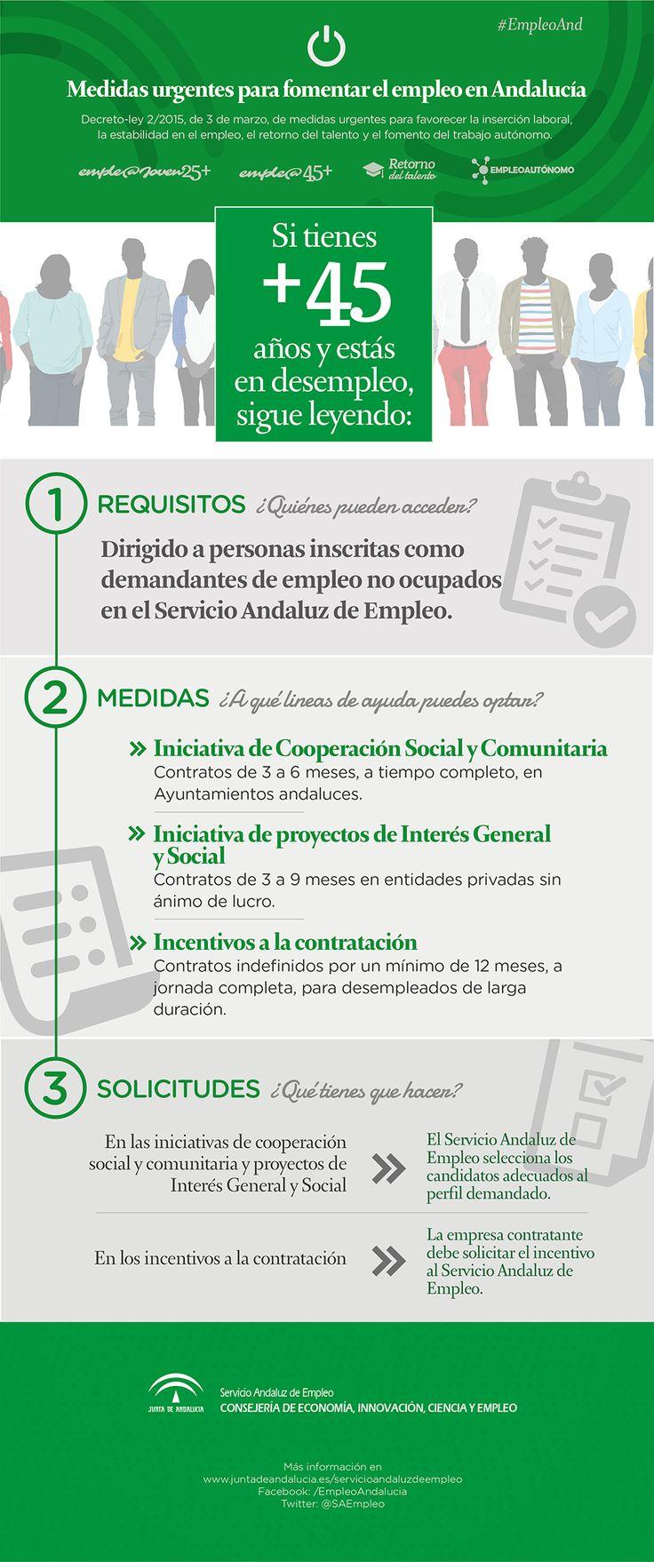 Te damos la claves de las iniciativas que la Junta de Andalucía ha puesto en marcha para facilitar la vuelta al empleo del colectivo de mayores de 45 años.