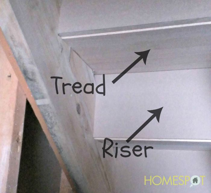 How To Fix Squeaky Stairs   Maybe Even Just A Flexible Clear Caulk Into The  Gaps?