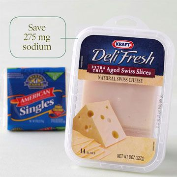 Low-sodium cheese can be tricky to find, but it pays to compare nutrition labels. Swiss cheese is often (but not always) lower in sodium than other varieties. Higher sodium: Crystal Farms American Pasteurized Process Cheese Food Singles. Per serving (1 slice or 0.7 ounces): -- Calories: 60 -- Fat: 4 grams -- Sodium: 300 milligrams Low sodium: Kraft Deli Fresh Extra Thin Aged Swiss Slices. Per serving (1 slice or 0.6 ounces): -- Calories: 60 -- Fat: 5 grams -- Sodium: 25 milligrams