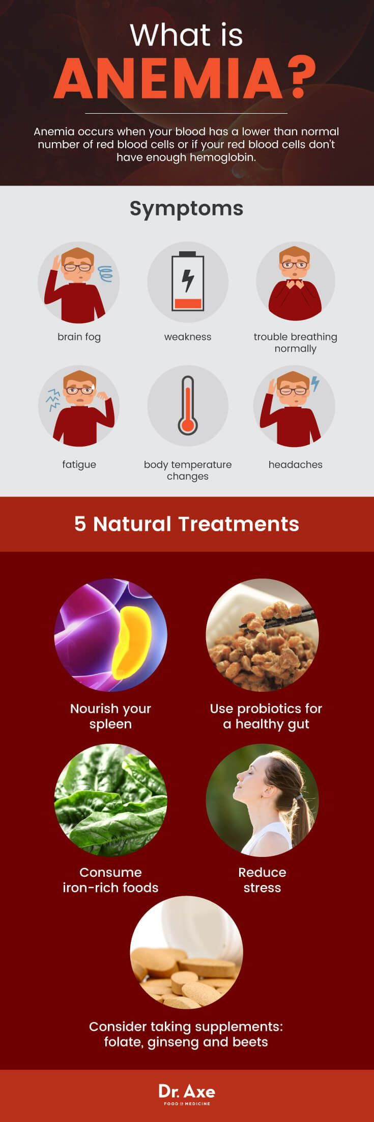 What is anemia + natural treatments