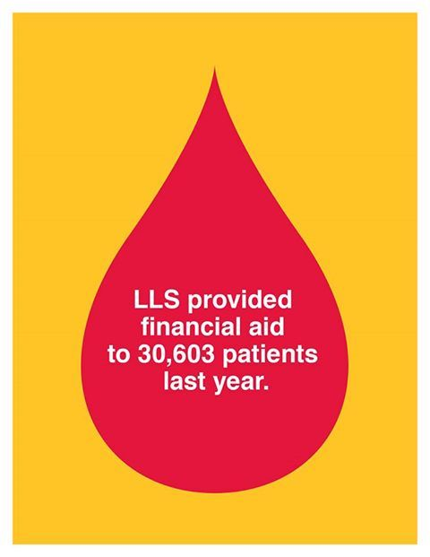 Blood Cancer Awareness Month: With your help we were able to provide financial aid to patients. Help us provide even more aid this year. Text CURES to 80077 to give $10 to Leukemia & Lymphoma Society, or CLICK to donate!