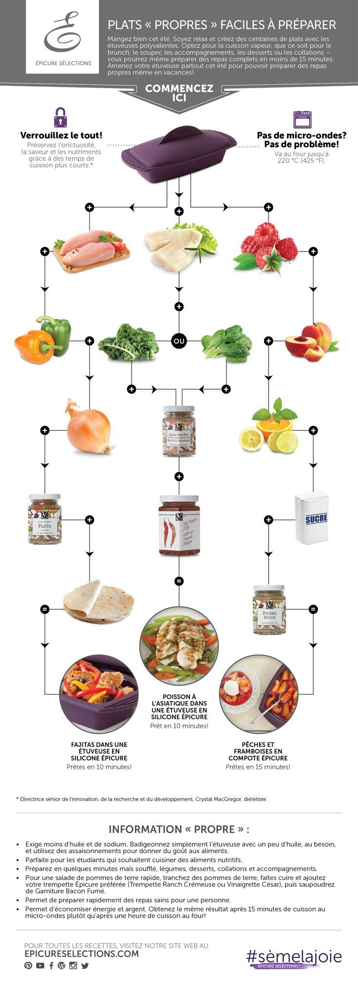 Mangez bien cet été. Soyez relax and créez des centaines de plats avec les étuveuses polyvalentes!