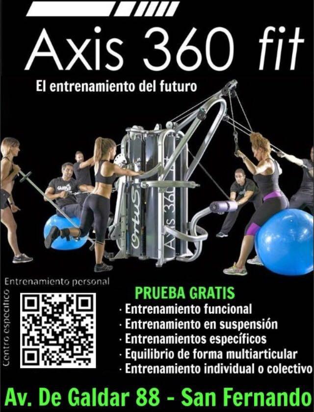 https://flic.kr/p/UF94Pu | Axis 360 fit