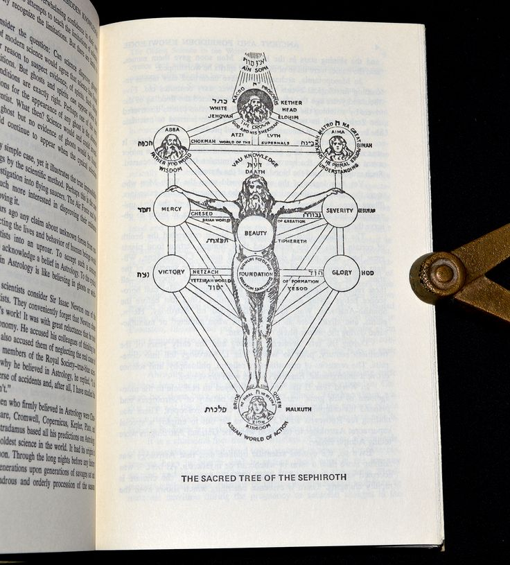kabbalah book of sex