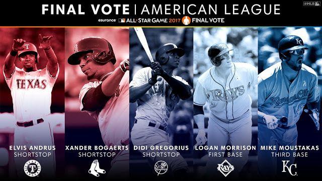 #MLB: Anunciados los finalistas para el Voto Final del Juego de Estrellas 2017