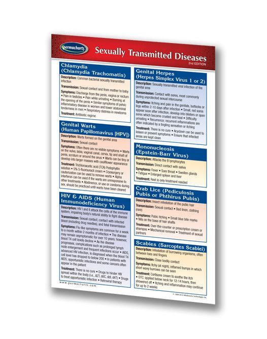 Sexually Transmitted Diseases (Pocket Size), laminated. This chart provides a description, method of transmission, symptoms, and treatment for a range of STDs, such as chlamydia, genital warts, HIV & AIDS, genital herpes, scabies, and more.
