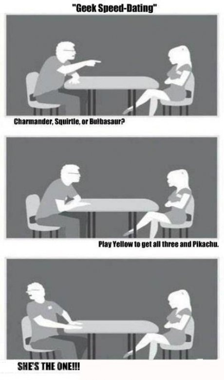 Speed dating fun games