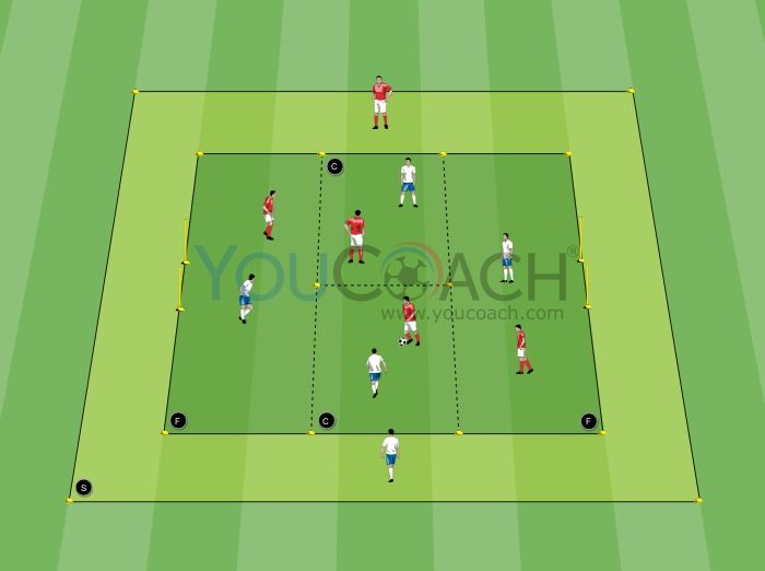 A Thematic Match That Trains The Position In The Pitch And The Team S Passing Skills Soccer Drills Soccer Training Drills Youth Soccer Drills