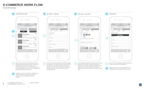 In this article, Chris Bank of UXPin – The UX Design App details the sketches, prototypes, and design specifications you'll create as your product starts to take form.