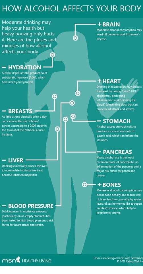 A look at the effects of alcohol on the body