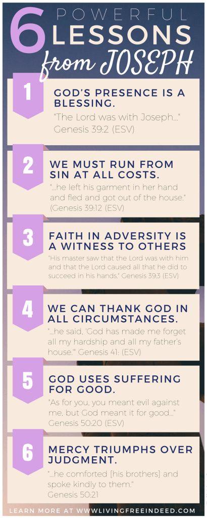 THE LIFE OF JOSEPH - Bunyan Ministries
