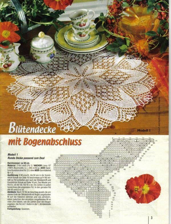la 1657 strickdeckchen - bj mini - Picasa Webalbumok