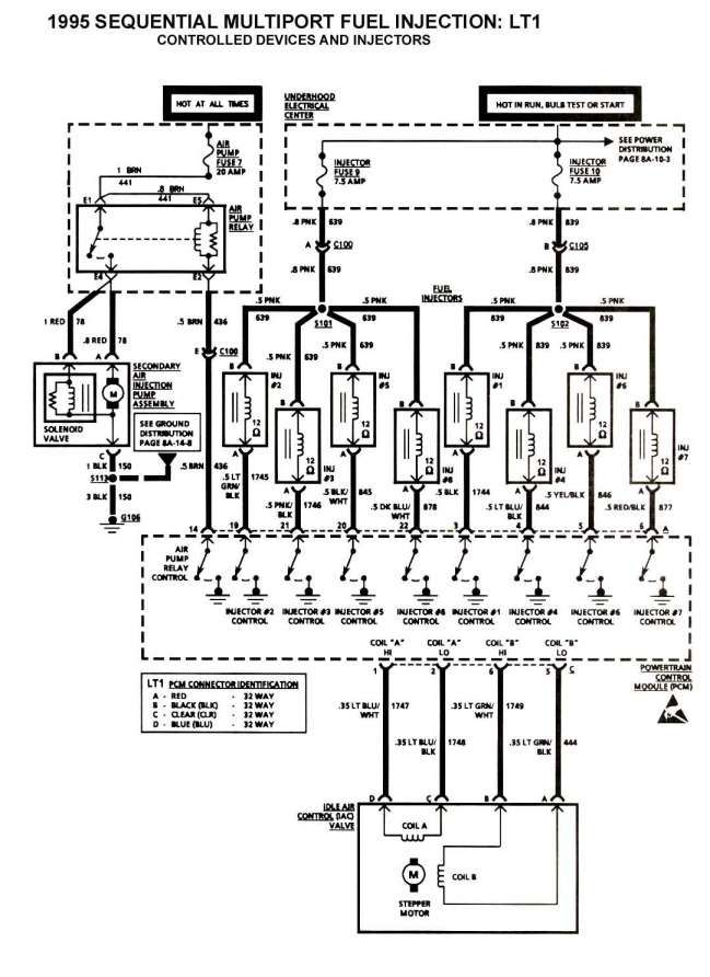 16 1995 Camaro Lt1 Engine Wiring Diagram Camaro Lt1 Diagram Design Electrical Diagram