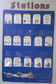 The kindergarten corral is a great website, especially for math/ literacy work stations: Literacy Work Stations, Center Management, Stations Ideas, Teaching Ideas, Literacy Center, Kindergarten Stations, Kindergarten Corral, Classroom Ideas, Kindergarten Blog