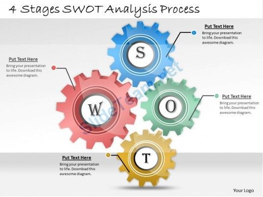 8 best process improvement run the play images on pinterest 1013 business ppt diagram 4 stages swot analysis process powerpoint template toneelgroepblik Choice Image