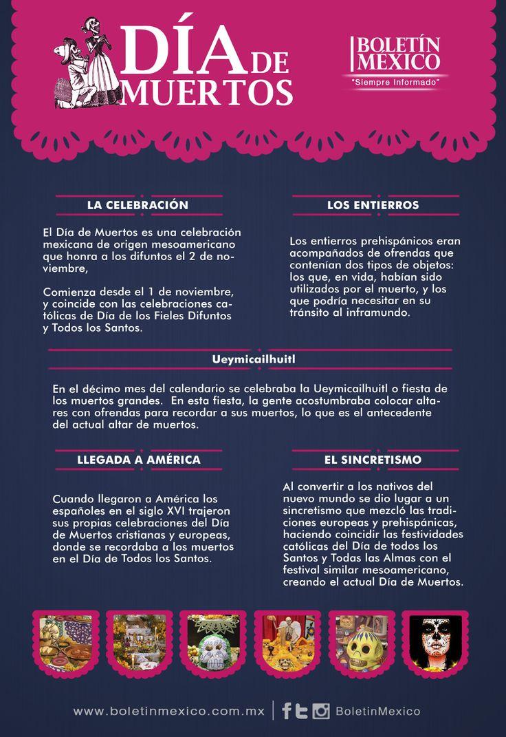Infografía día de muertos: