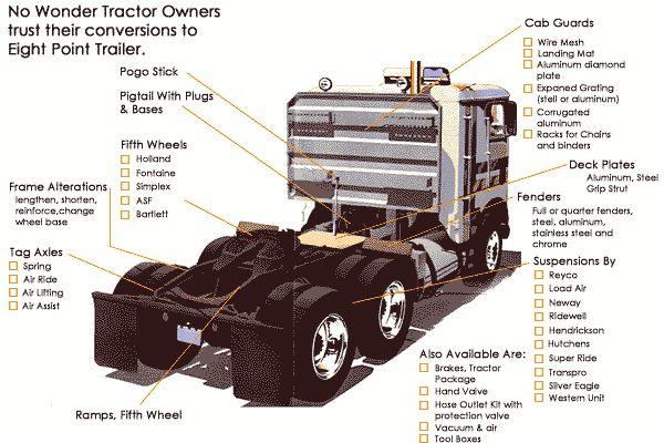reservdelar trailer | Automotive spare parts | Pinterest | Trailers