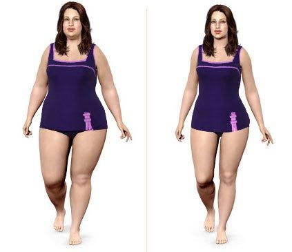 Readily exercise for weight loss quickly gym workout routine