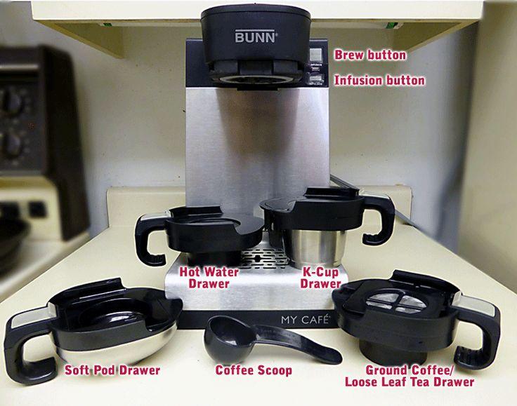 Bunn Mycafe Mcu Single Serve Coffee Maker Single Serve Coffee Makers Coffee Maker Reviews Coffee