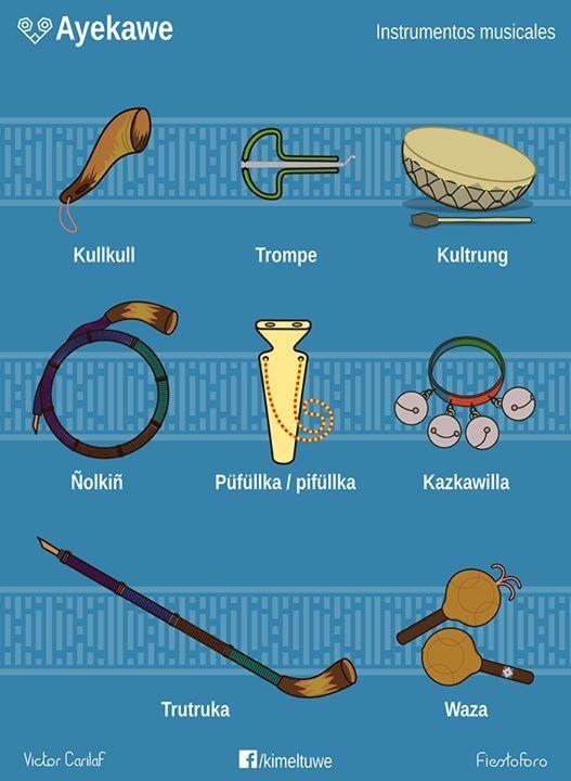 Instrumentos  musicales  mapuches en  Mapudungun