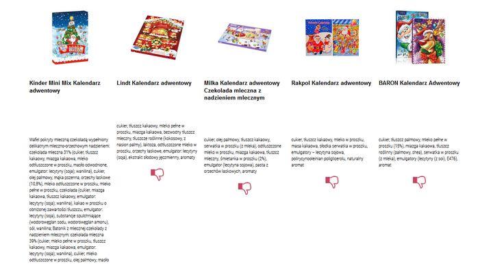 Czytamy skład i porównujemy etykiety produktów Kalendarze adwentowe. Zobacz skład i polecane produkty przez Czytaj Skład