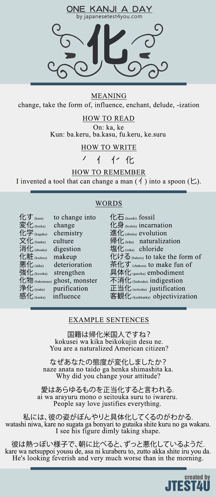 Learn one Kanji a day with infographic: 化: http://japanesetest4you.com/learn-one-kanji-a-day-with-infographic-%E5%8C%96-ka/
