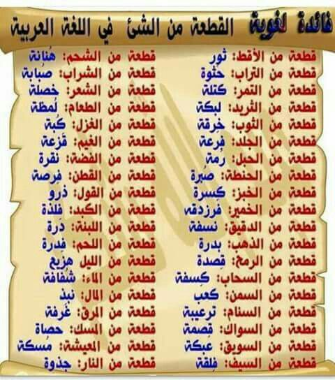فائدة لغوية  القطعة من الشيئ في اللغة العربية