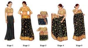 Le sari dans la culture indienne