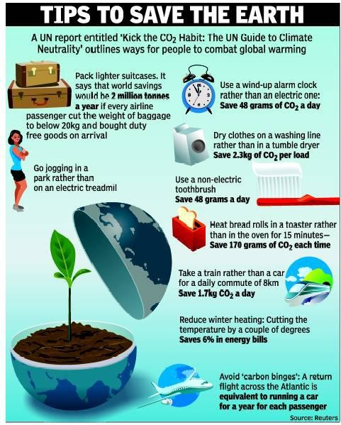 50 easy ways to save the planet