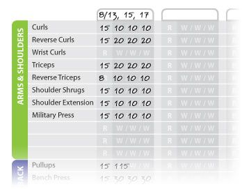 Printable weight training workout sheets.