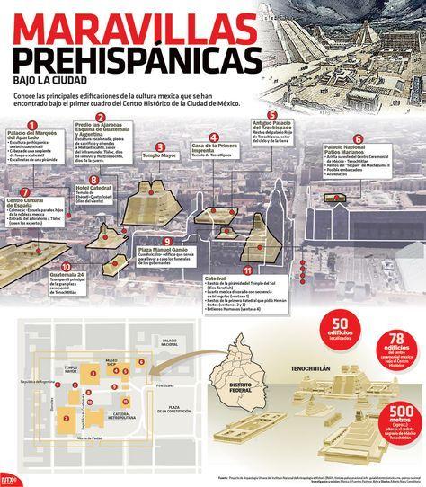 edificios prehispánicos ocultos bajo el Centro Histórico