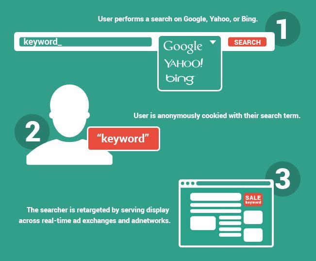 25+ best Facebook banner maker ideas on Pinterest | Free banner ...