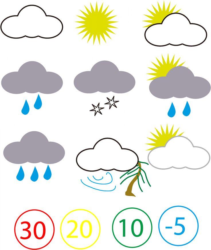 Meteoroloji Bilimi ve Tarımsal Meteoroloji - Doğa ve Çevre | Apelasyon