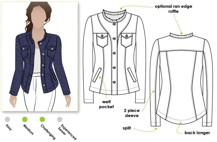 Cindy Jeans Jacket Sewing Pinterest Sewing Sewing Patterns