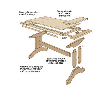 Slide-Out Trestle Table | Woodsmith Plans