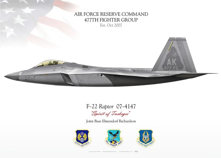 69 best F-22 Raptor images on Pinterest Military aircraft, F22 - lockheed martin security officer sample resume