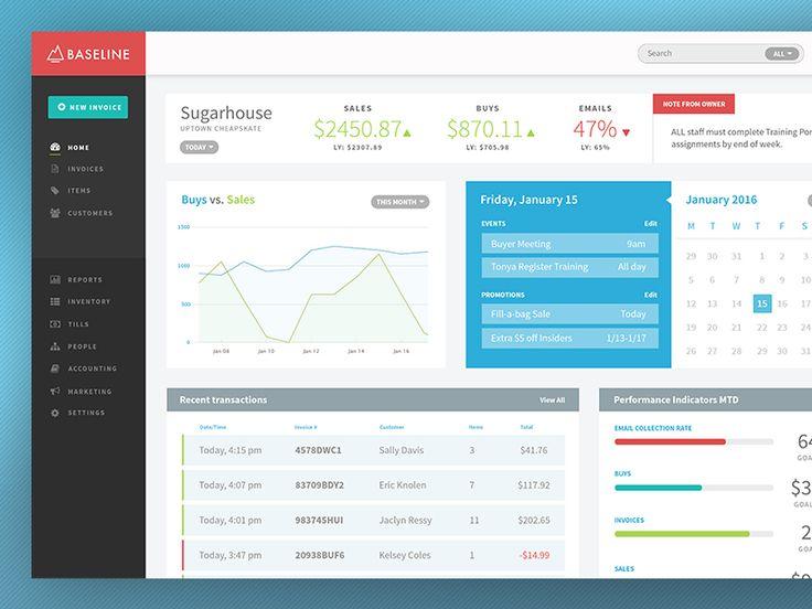 Baseline Dashboard Website Design WordPress Dashboard Design WordPress Theme Design