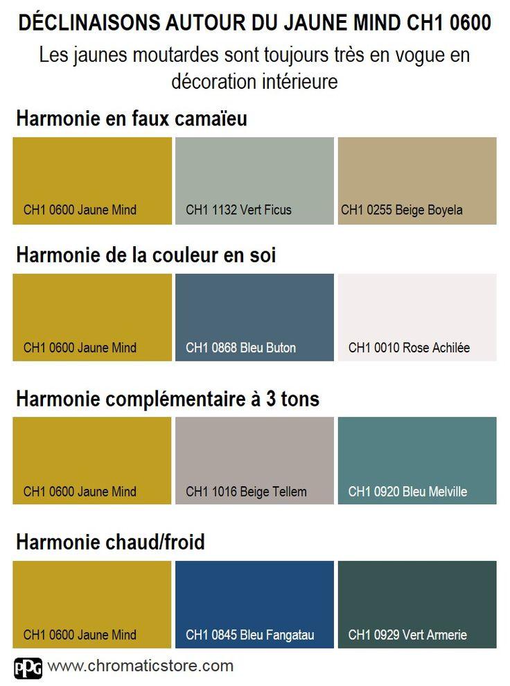 1000 id es sur le th me peinture la cuisine jaune sur pinterest couleurs de peinture de for Quelle couleur avec du jaune