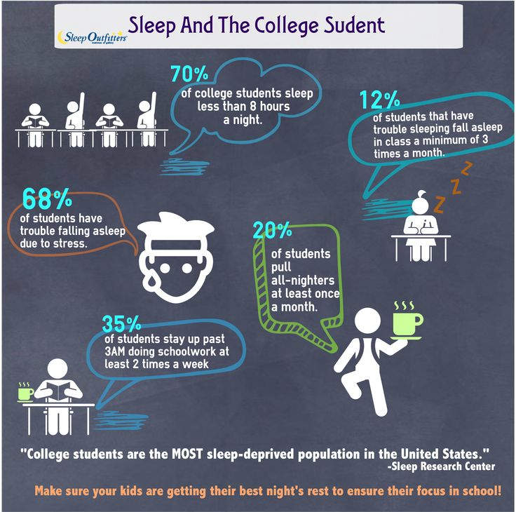 sleep depravation in college students essay 10 sleep deprivation in college students statistics sleep deprivation is a condition describing when a person doesn't get enough sleep although the amount of sleep that people need varies (between people), most people (adults) generally need as much as eight hours of sleep each night to feel well rested and alert throughout the day and evening.