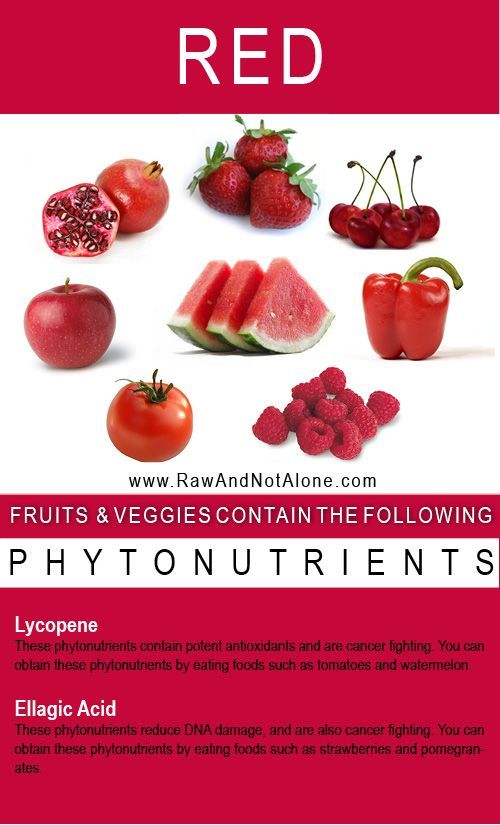 Red Fruits and Veggies That Contain Phytonutrients