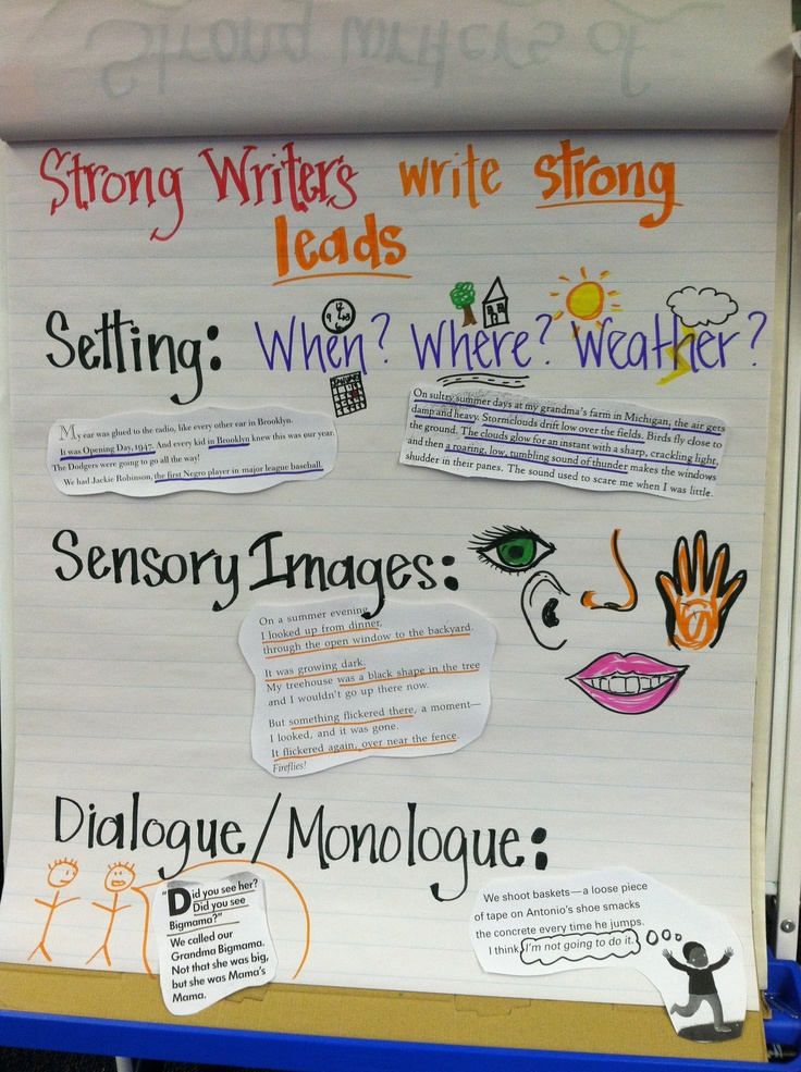 Creating an Anchor Chart of the Scientific Process