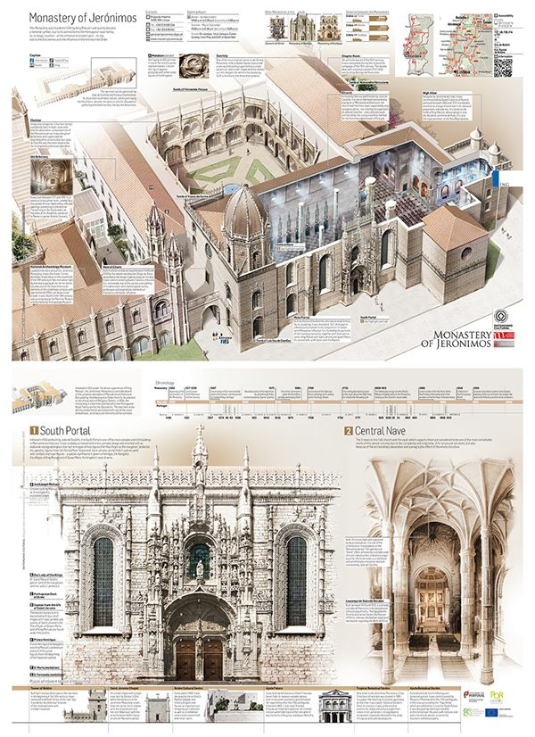Illustrated Maps Monuments 02 UNESCO on Behance