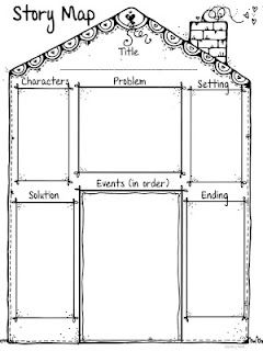 Writing a story is like building a house; you need to start from the ground and keep building up, up, and up! Try using this worksheet to help plan your ideas.