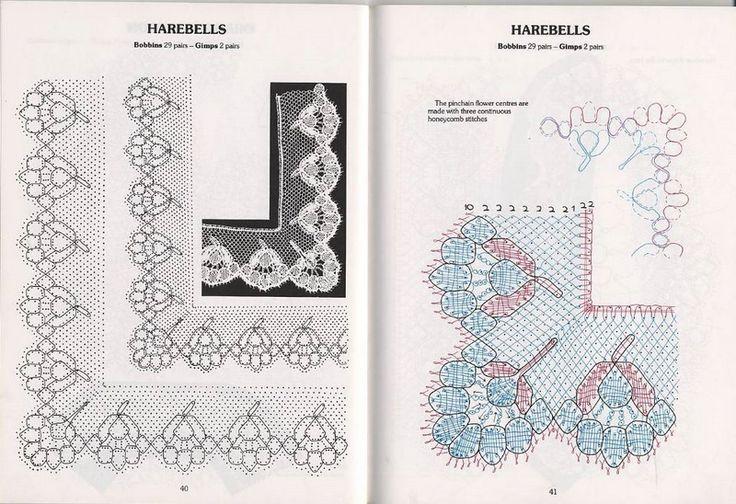 Cook, B. - Introduction to bobbins laces patterns tonder mb – lini diaz – Webová alba Picasa