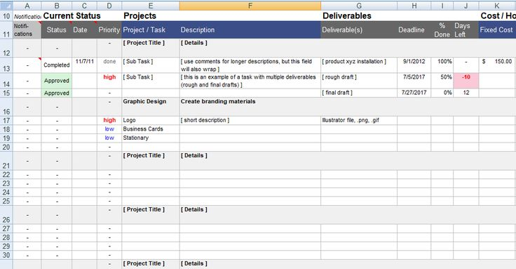 130 best project management business tracking templates for Managing multiple projects template