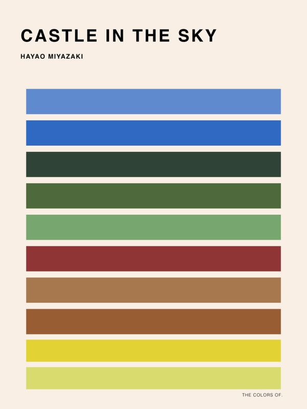 Fresh From The Dairy: Color Palettes Inspired by Hayao Miyazaki's Films